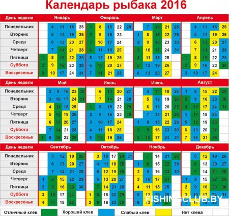 календарь рыболова на февраль 2017 года